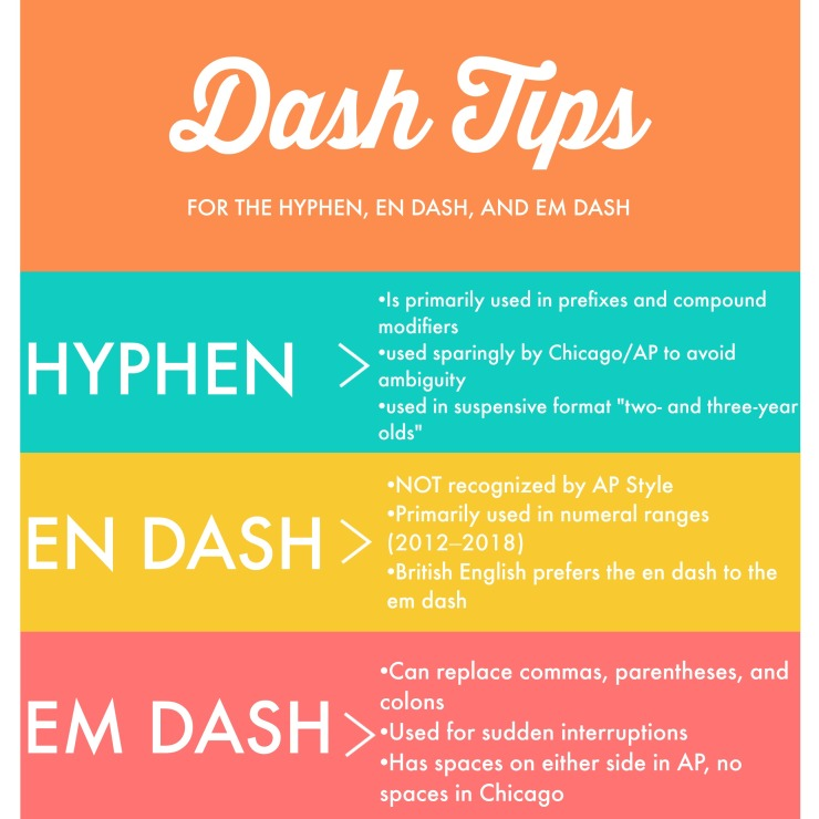 Dash tips